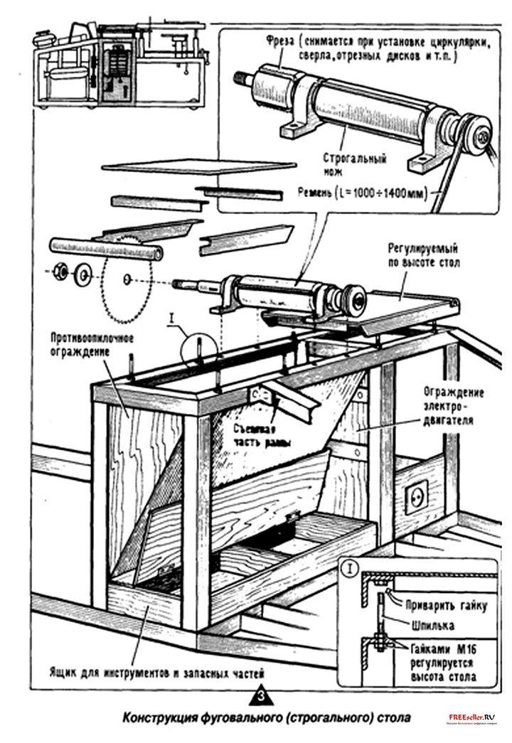 Токарный станок по дереву: особенности конструкции