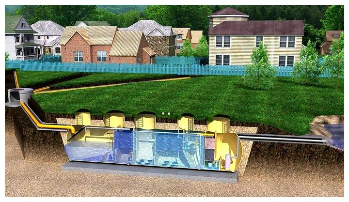 Делаем правильный выбор системы канализации для загородного дома