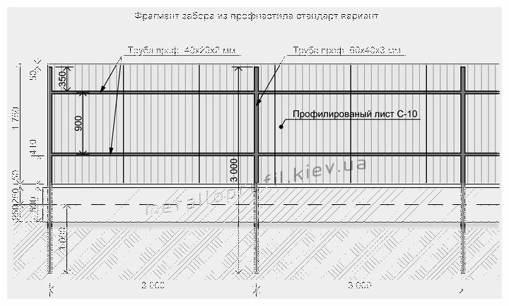 Как правильно строить забор из профлиста
