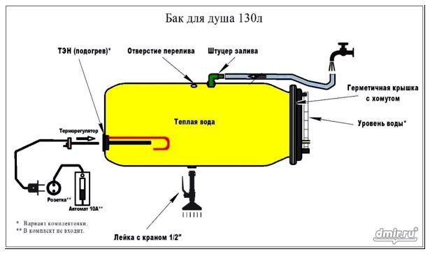 Схема самодельной пластиковой бочки с электроподогревом воды.