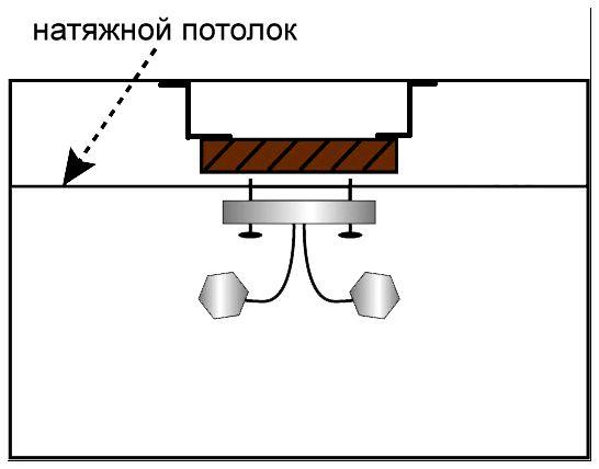 схема крепления люстры к натяжному потолку